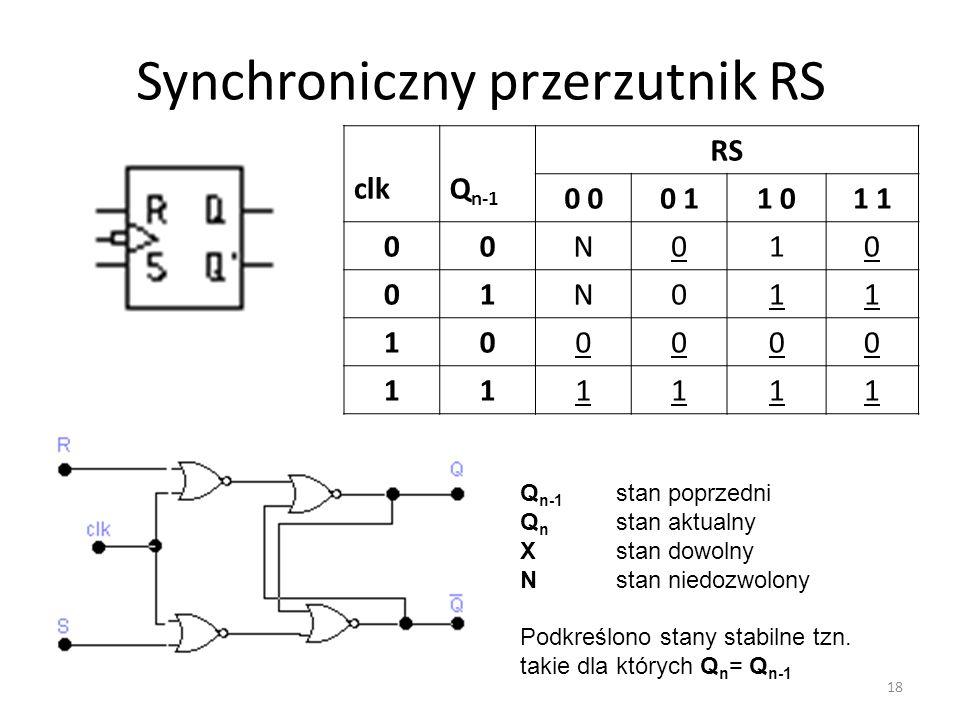 Synchroniczny przerzutnik RS 18 clkQ n-1 RS 0 0 11 01 00N010 01N011 100000 111111 Q n-1 stan poprzedni Q n stan aktualny Xstan dowolny Nstan niedozwolony Podkreślono stany stabilne tzn.