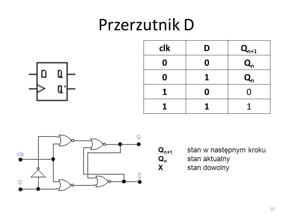 Przerzutnik D 20 clkDQ n+1 00QnQn 01QnQn 100 111 Q n+1 stan w następnym kroku Q n stan aktualny Xstan dowolny