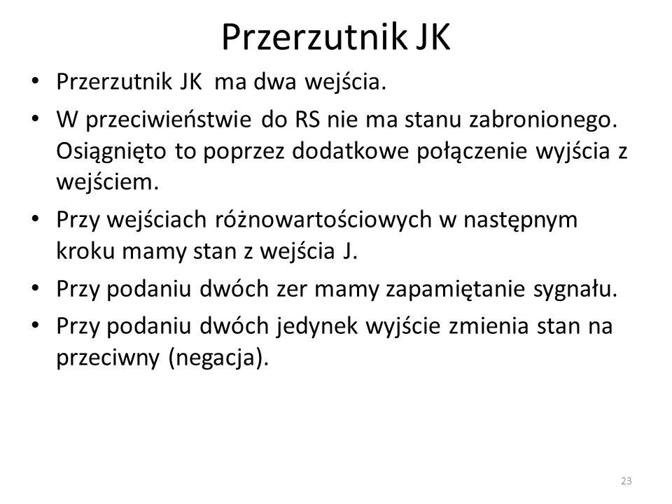 Przerzutnik JK Przerzutnik JK ma dwa wejścia.W przeciwieństwie do RS nie ma stanu zabronionego.