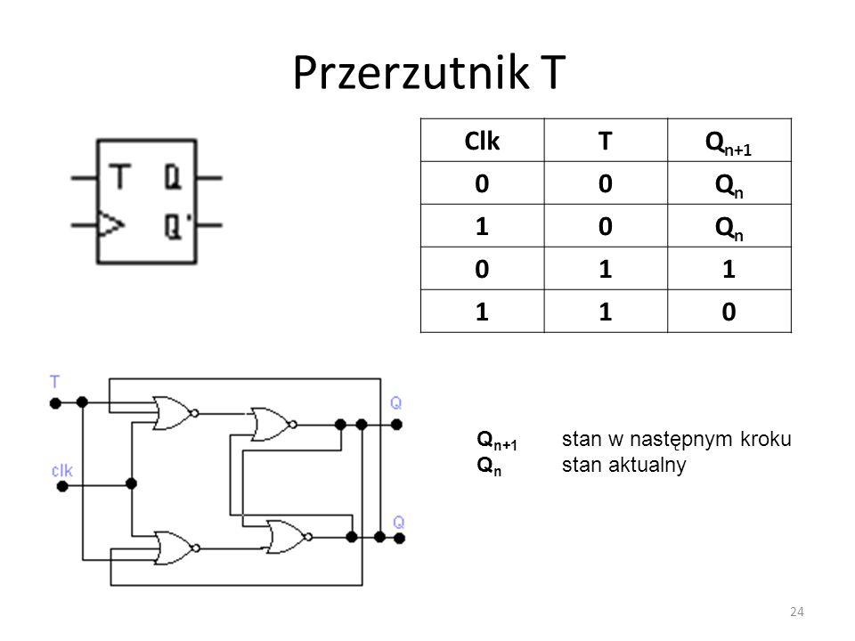 Przerzutnik T 24 ClkTQ n+1 00QnQn 10QnQn 011 110 Q n+1 stan w następnym kroku Q n stan aktualny
