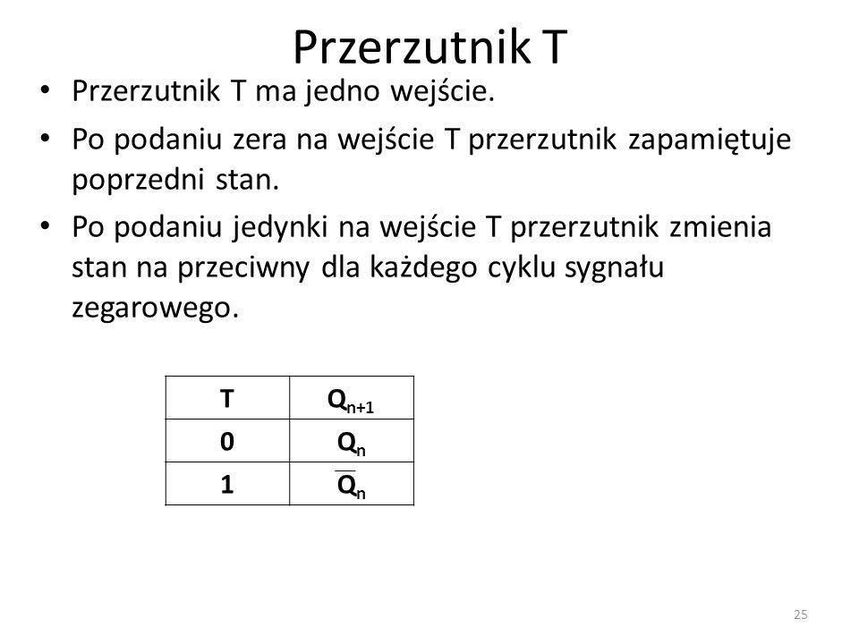 Przerzutnik T Przerzutnik T ma jedno wejście. Po podaniu zera na wejście T przerzutnik zapamiętuje poprzedni stan. Po podaniu jedynki na wejście T prz