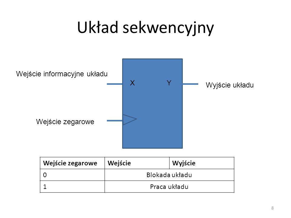 Układ sekwencyjny 8 Wejście informacyjne układu Wejście zegarowe Wyjście układu XY Wejście zegaroweWejścieWyjście 0Blokada układu 1Praca układu