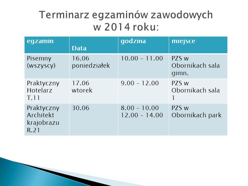egzamin Data godzinamiejsce Pisemny (wszyscy) 16.06 poniedziałek 10.00 – 11.00PZS w Obornikach sala gimn.