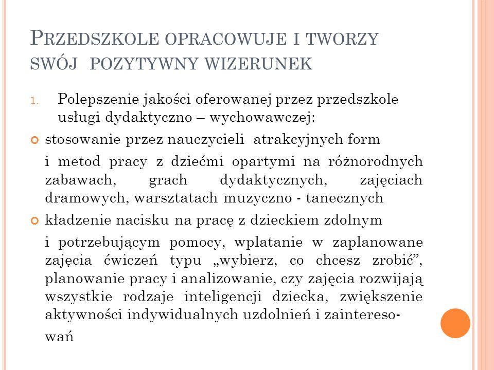 P RZEDSZKOLE OPRACOWUJE I TWORZY SWÓJ POZYTYWNY WIZERUNEK 1.