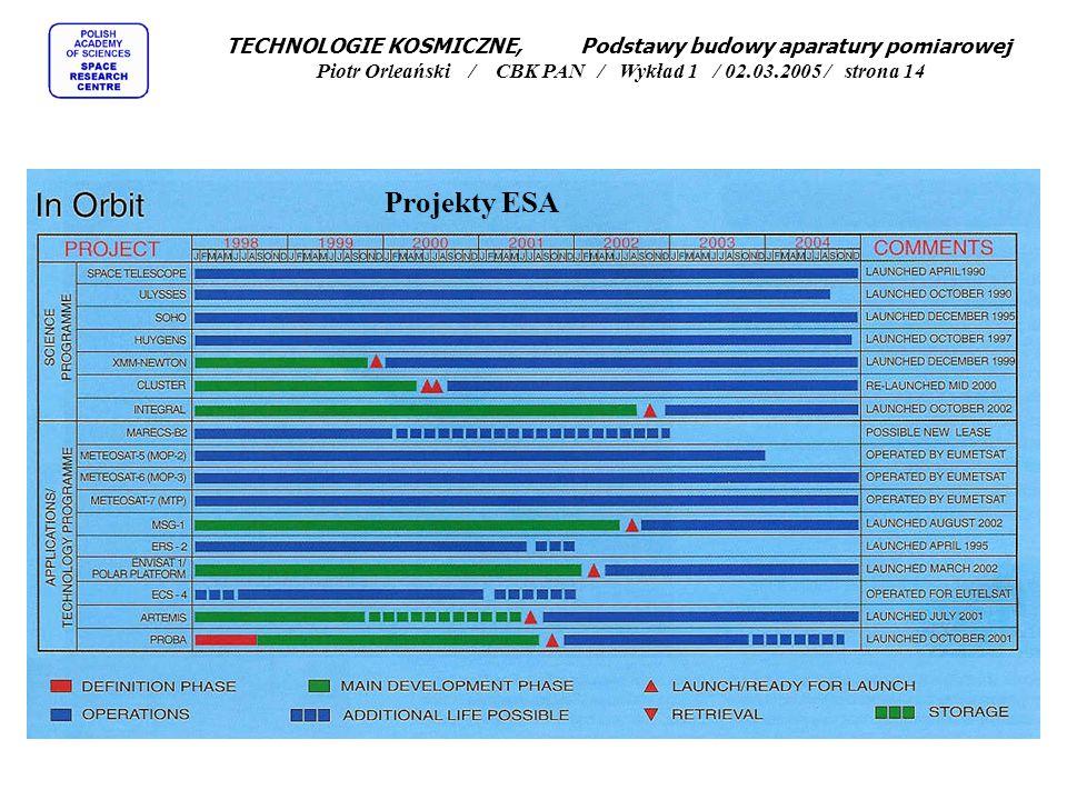 TECHNOLOGIE KOSMICZNE, Podstawy budowy aparatury pomiarowej Piotr Orleański / CBK PAN / Wykład 1 / 02.03.2005 / strona 14 Projekty ESA