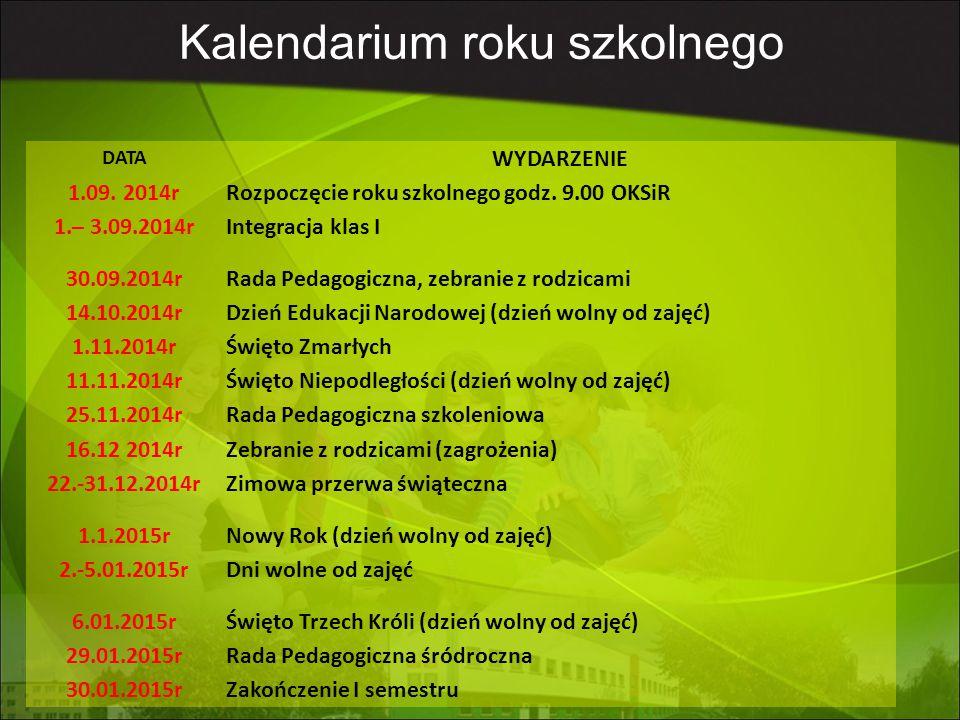 Kalendarium roku szkolnego DATA WYDARZENIE 1.09. 2014rRozpoczęcie roku szkolnego godz.