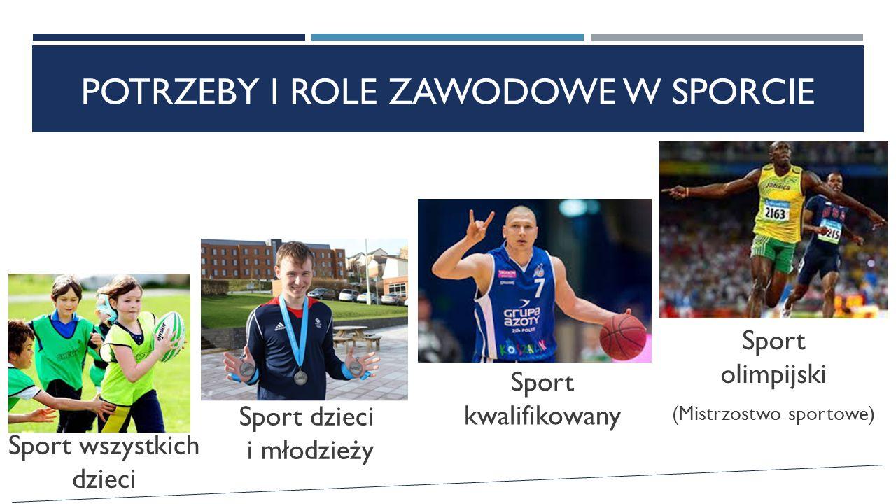 POTRZEBY I ROLE ZAWODOWE W SPORCIE Sport wszystkich dzieci Sport dzieci i młodzieży Sport kwalifikowany Sport olimpijski (Mistrzostwo sportowe)