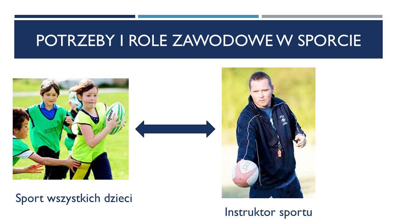 POTRZEBY I ROLE ZAWODOWE W SPORCIE Sport wszystkich dzieci Instruktor sportu