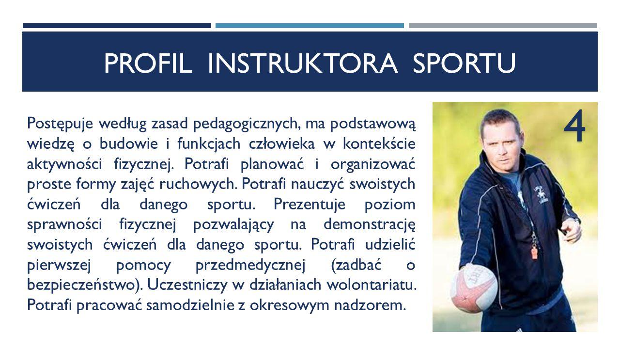 PROFIL INSTRUKTORA SPORTU Postępuje według zasad pedagogicznych, ma podstawową wiedzę o budowie i funkcjach człowieka w kontekście aktywności fizycznej.
