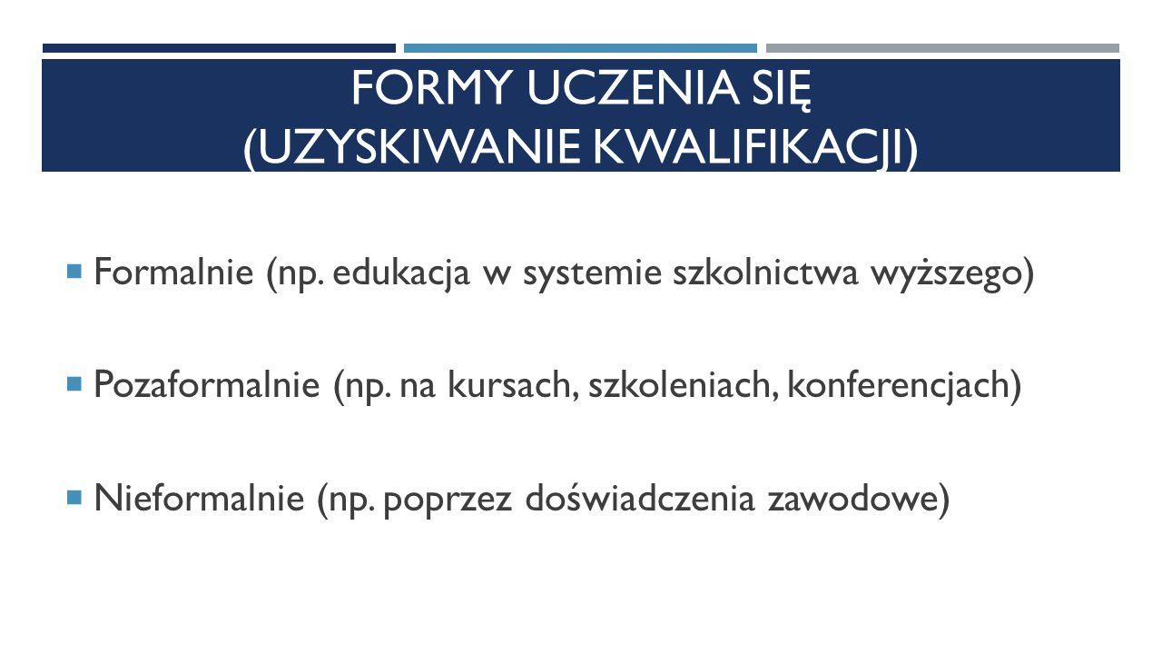 POTRZEBY I ROLE ZAWODOWE W SPORCIE Sport dzieci i młodzieży Trener klasy II