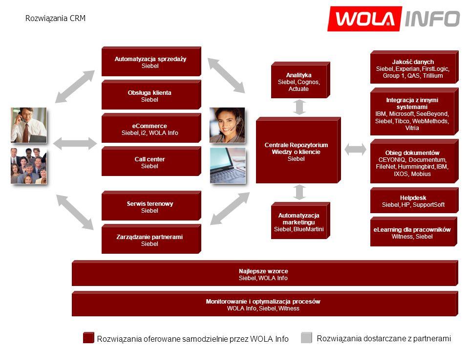eCommerce Siebel, i2, WOLA Info Automatyzacja sprzedaży Siebel Call center Siebel Automatyzacja marketingu Siebel, BlueMartini Analityka Siebel, Cognos, Actuate Najlepsze wzorce Siebel, WOLA Info Centrale Repozytorium Wiedzy o kliencie Siebel Serwis terenowy Siebel Rozwiązania CRM Jakość danych Siebel, Experian, FirstLogic, Group 1, QAS, Trillium Monitorowanie i optymalizacja procesów WOLA Info, Siebel, Witness Obsługa klienta Siebel Zarządzanie partnerami Siebel Integracja z innymi systemami IBM, Microsoft, SeeBeyond, Siebel, Tibco, WebMethods, Vitria Obieg dokumentów CEYONIQ, Documentum, FileNet, Hummingbird, IBM, IXOS, Mobius eLearning dla pracowników Witness, Siebel Helpdesk Siebel, HP, SupportSoft Rozwiązania oferowane samodzielnie przez WOLA Info Rozwiązania dostarczane z partnerami