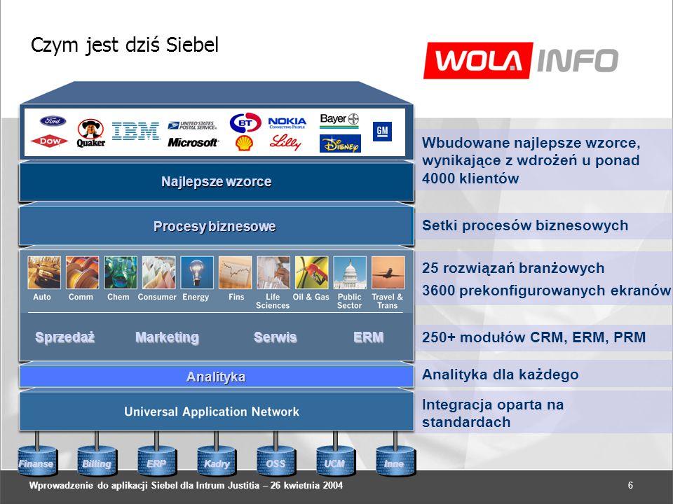 Wprowadzenie do aplikacji Siebel dla Intrum Justitia – 26 kwietnia 20046 Integracja oparta na standardach ERPKadryOSSUCMInneBillingFinanse Analityka dla każdego Analityka 25 rozwiązań branżowych 3600 prekonfigurowanych ekranów 250+ modułów CRM, ERM, PRM ERMMarketingSprzedażSerwis Czym jest dziś Siebel Setki procesów biznesowych Procesy biznesowe Wbudowane najlepsze wzorce, wynikające z wdrożeń u ponad 4000 klientów Najlepsze wzorce