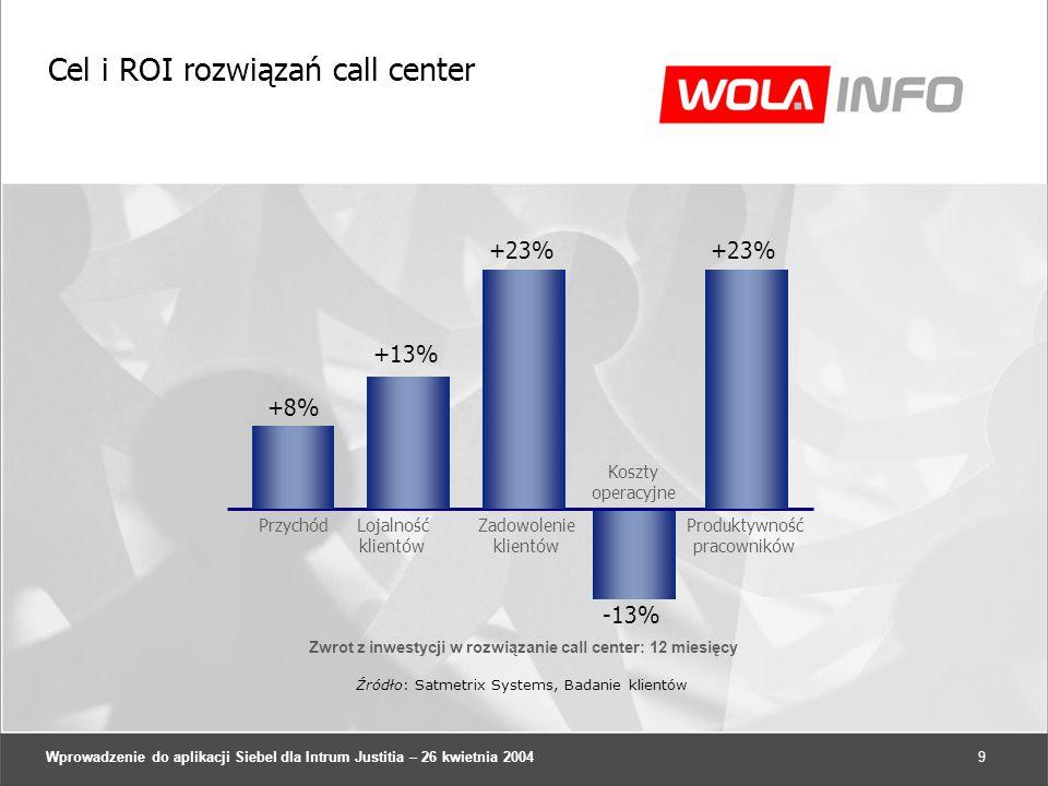Wprowadzenie do aplikacji Siebel dla Intrum Justitia – 26 kwietnia 20049 +8% +23% -13% +23% PrzychódZadowolenie klientów Koszty operacyjne Produktywność pracowników Źródło: Satmetrix Systems, Badanie klientów Lojalność klientów +13% Zwrot z inwestycji w rozwiązanie call center: 12 miesięcy Cel i ROI rozwiązań call center