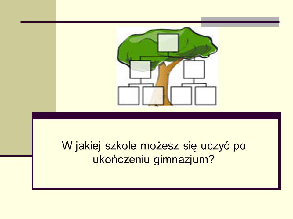 Powodzenia opracowała: mgr inż. Urszula Makowska doradca zawodowy SOSW w Białymstoku