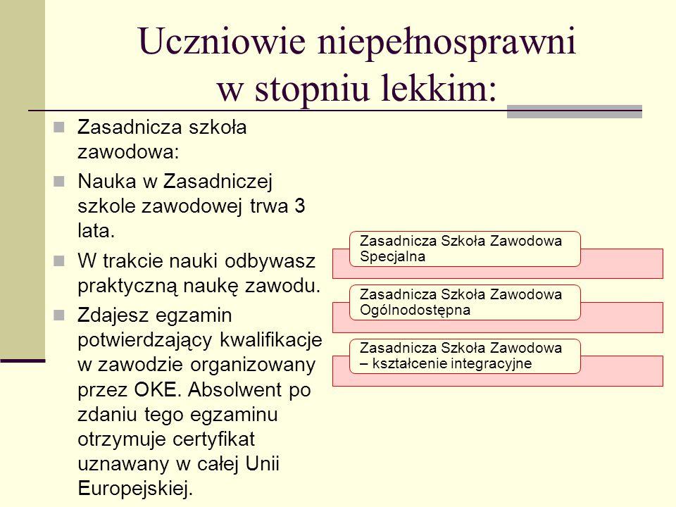 Zasadnicza szkoła zawodowa: Nauka w Zasadniczej szkole zawodowej trwa 3 lata.