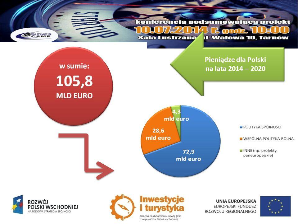 Pieniądze dla Polski na lata 2014 – 2020