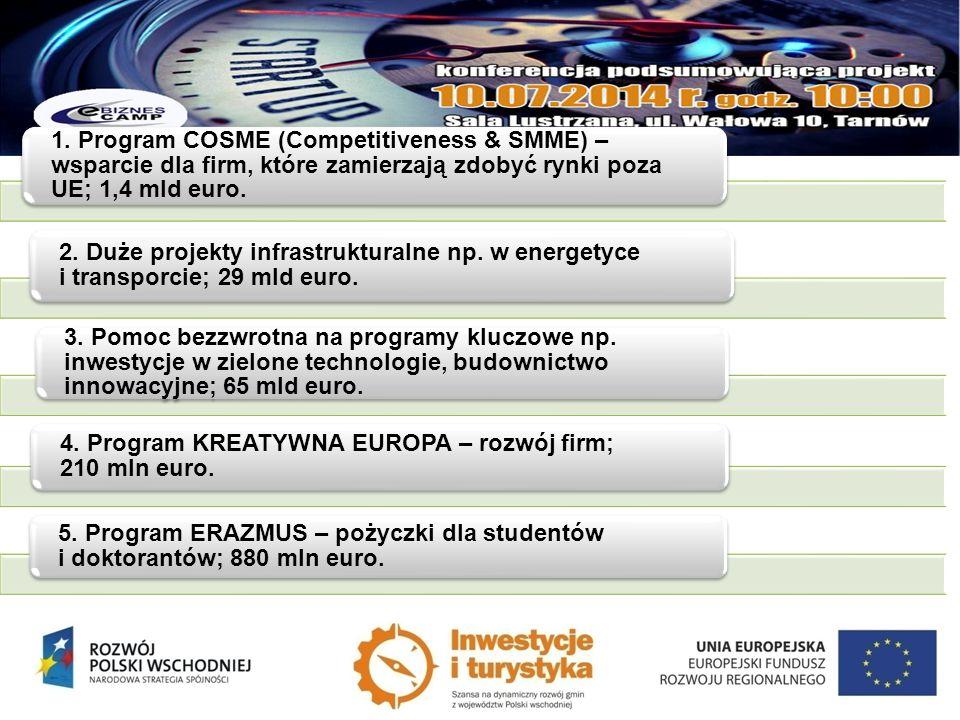1. Program COSME (Competitiveness & SMME) – wsparcie dla firm, które zamierzają zdobyć rynki poza UE; 1,4 mld euro. 2. Duże projekty infrastrukturalne