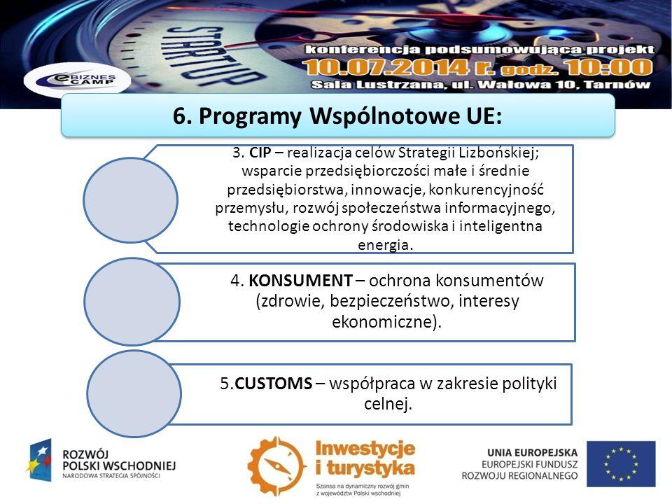 3. CIP – realizacja celów Strategii Lizbońskiej; wsparcie przedsiębiorczości małe i średnie przedsiębiorstwa, innowacje, konkurencyjność przemysłu, ro