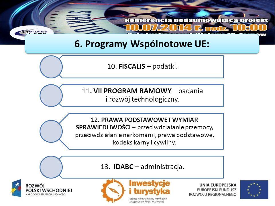 10. FISCALIS – podatki. 11. VII PROGRAM RAMOWY – badania i rozwój technologiczny. 12. PRAWA PODSTAWOWE I WYMIAR SPRAWIEDLIWOŚCI – przeciwdziałanie prz