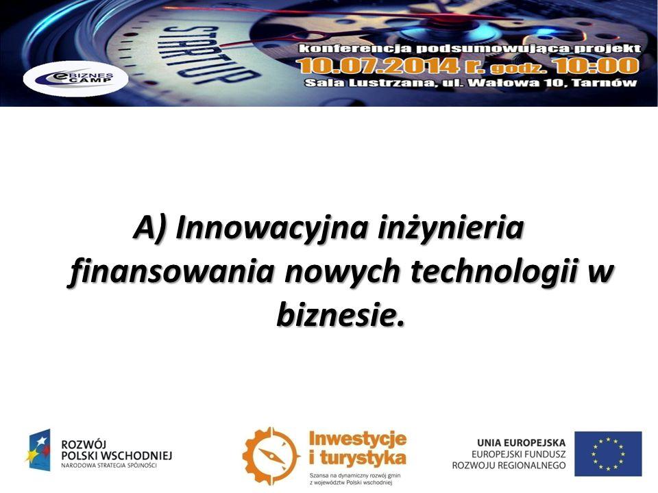 A) Innowacyjna inżynieria finansowania nowych technologii w biznesie.