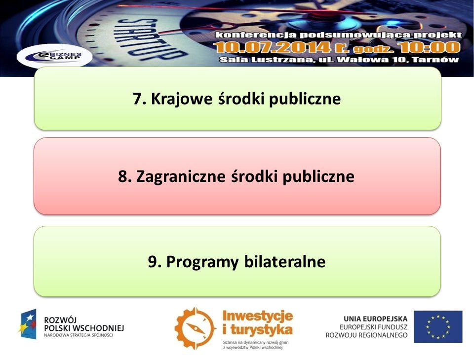 7. Krajowe środki publiczne 8. Zagraniczne środki publiczne 9. Programy bilateralne