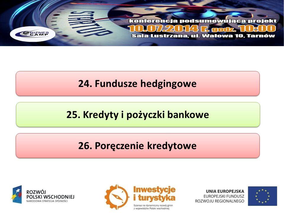24. Fundusze hedgingowe 25. Kredyty i pożyczki bankowe 26. Poręczenie kredytowe