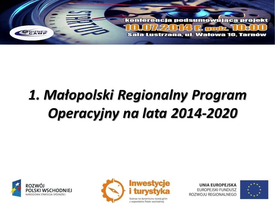 1. Małopolski Regionalny Program Operacyjny na lata 2014-2020