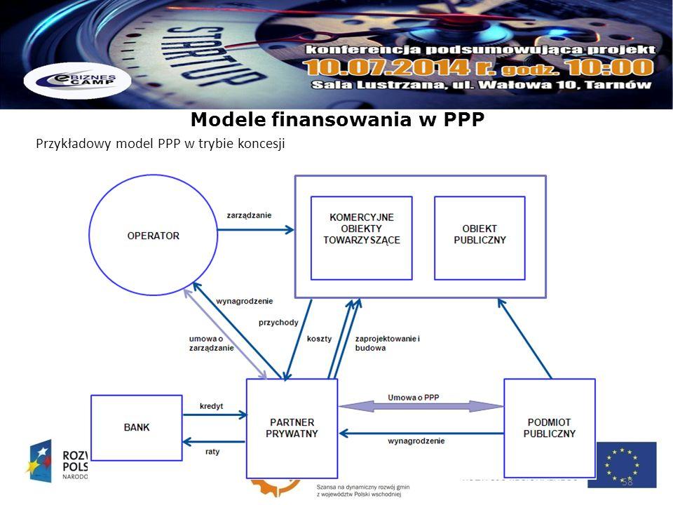Modele finansowania w PPP Przykładowy model PPP w trybie koncesji 58