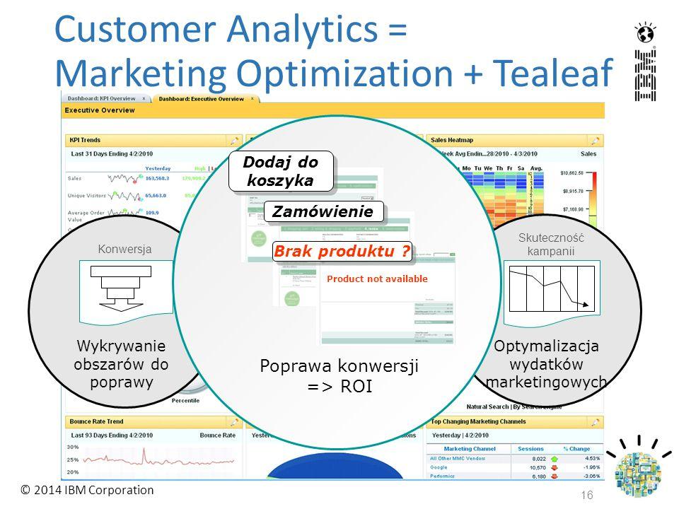 © 2014 IBM Corporation Skuteczność kampanii Optymalizacja wydatków marketingowych Konwersja Wykrywanie obszarów do poprawy Dodaj do koszyka Zamówienie Product not available Brak produktu .