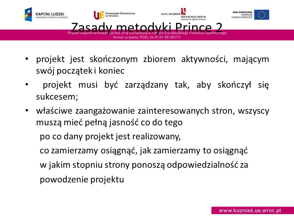 Zasady metodyki Prince 2 projekt jest skończonym zbiorem aktywności, mającym swój początek i koniec projekt musi być zarządzany tak, aby skończył się sukcesem; właściwe zaangażowanie zainteresowanych stron, wszyscy muszą mieć pełną jasność co do tego po co dany projekt jest realizowany, co zamierzamy osiągnąć, jak zamierzamy to osiągnąć w jakim stopniu strony ponoszą odpowiedzialność za powodzenie projektu