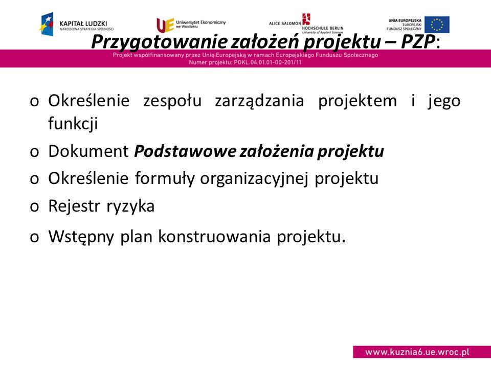 Przygotowanie założeń projektu – PZP: oOkreślenie zespołu zarządzania projektem i jego funkcji oDokument Podstawowe założenia projektu oOkreślenie formuły organizacyjnej projektu oRejestr ryzyka oWstępny plan konstruowania projektu.