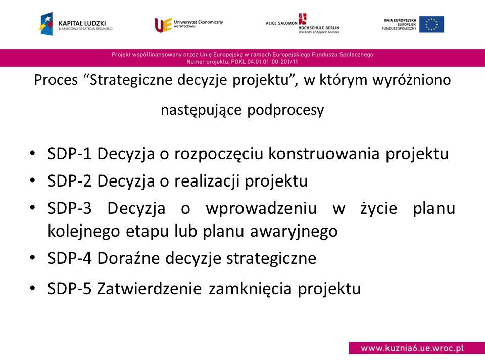 Proces Strategiczne decyzje projektu , w którym wyróżniono następujące podprocesy SDP-1 Decyzja o rozpoczęciu konstruowania projektu SDP-2 Decyzja o realizacji projektu SDP-3 Decyzja o wprowadzeniu w życie planu kolejnego etapu lub planu awaryjnego SDP-4 Doraźne decyzje strategiczne SDP-5 Zatwierdzenie zamknięcia projektu