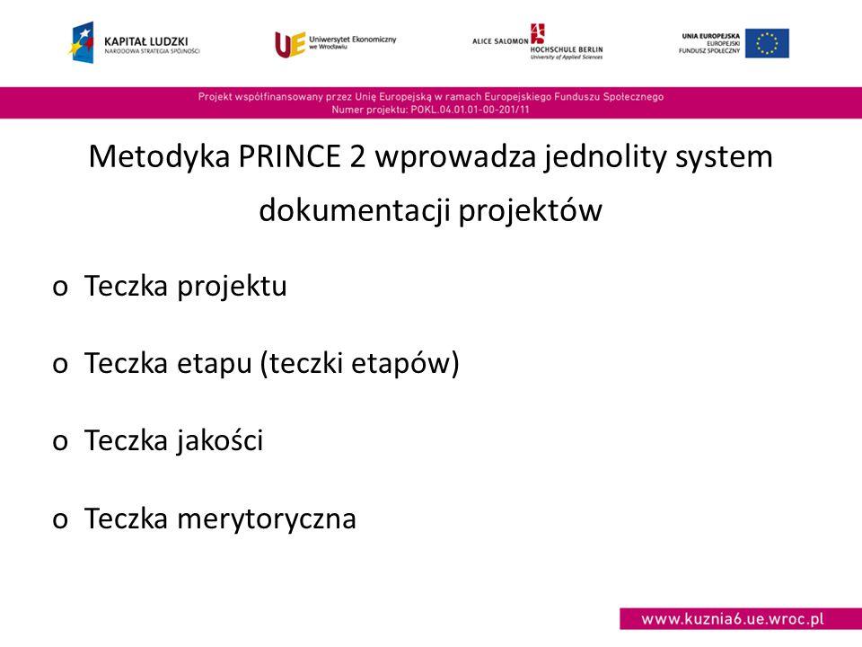 Metodyka PRINCE 2 wprowadza jednolity system dokumentacji projektów oTeczka projektu oTeczka etapu (teczki etapów) oTeczka jakości oTeczka merytoryczna