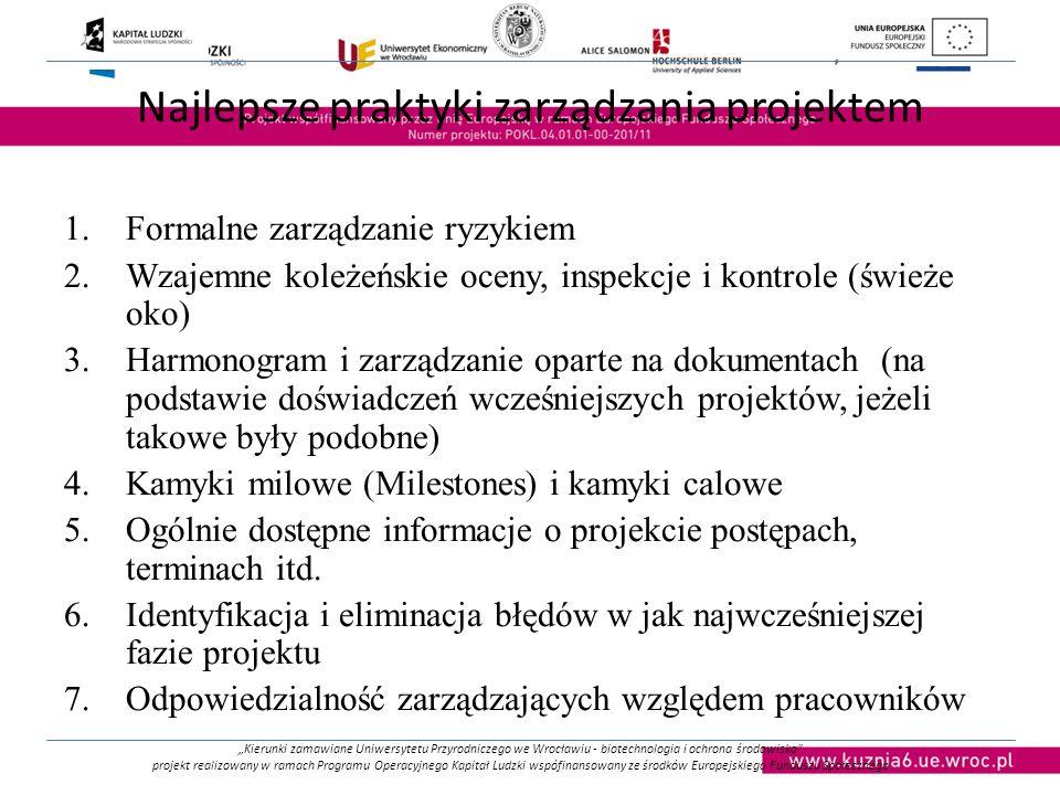 """""""Kierunki zamawiane Uniwersytetu Przyrodniczego we Wrocławiu - biotechnologia i ochrona środowiska projekt realizowany w ramach Programu Operacyjnego Kapitał Ludzki wspófinansowany ze środków Europejskiego Funduszu Społecznego Najlepsze praktyki zarządzania projektem 1.Formalne zarządzanie ryzykiem 2.Wzajemne koleżeńskie oceny, inspekcje i kontrole (świeże oko) 3.Harmonogram i zarządzanie oparte na dokumentach (na podstawie doświadczeń wcześniejszych projektów, jeżeli takowe były podobne) 4.Kamyki milowe (Milestones) i kamyki calowe 5.Ogólnie dostępne informacje o projekcie postępach, terminach itd."""
