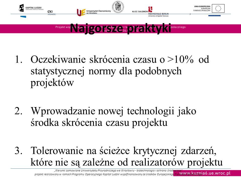 """""""Kierunki zamawiane Uniwersytetu Przyrodniczego we Wrocławiu - biotechnologia i ochrona środowiska projekt realizowany w ramach Programu Operacyjnego Kapitał Ludzki wspófinansowany ze środków Europejskiego Funduszu Społecznego Najgorsze praktyki 1.Oczekiwanie skrócenia czasu o >10% od statystycznej normy dla podobnych projektów 2.Wprowadzanie nowej technologii jako środka skrócenia czasu projektu 3.Tolerowanie na ścieżce krytycznej zdarzeń, które nie są zależne od realizatorów projektu"""