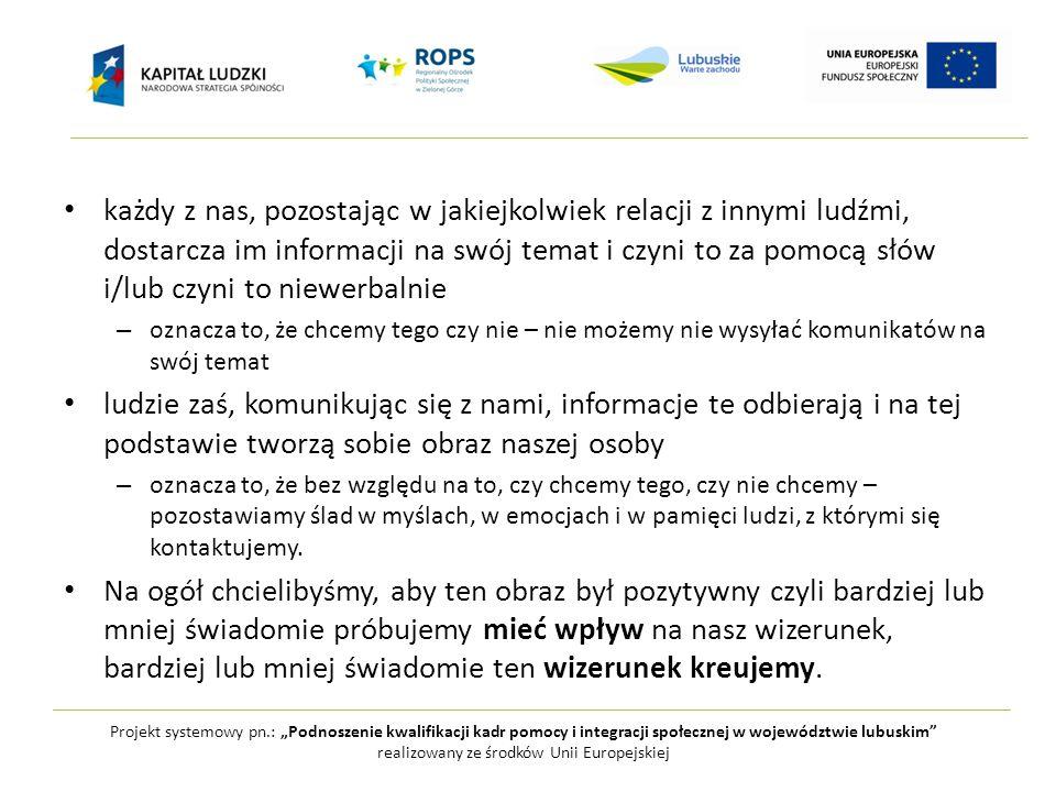 """Projekt systemowy pn.: """"Podnoszenie kwalifikacji kadr pomocy i integracji społecznej w województwie lubuskim realizowany ze środków Unii Europejskiej Co się składa na wizerunek osoby?"""