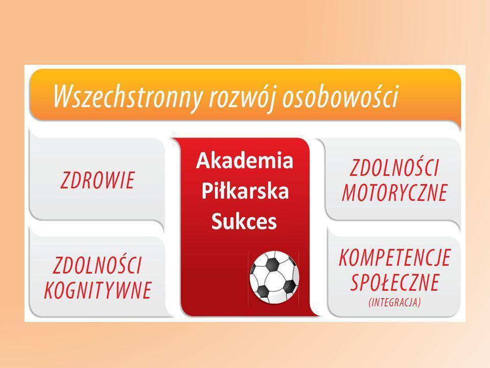 Wkład piłki nożnej w wychowanie POPRZEZ sport Piłka nożna zwłaszcza dzieciom może dać bardzo wiele.