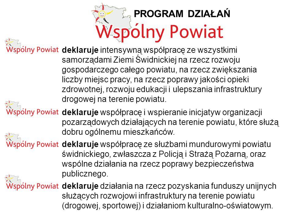 PROGRAM DZIAŁAŃ deklaruje intensywną współpracę ze wszystkimi samorządami Ziemi Świdnickiej na rzecz rozwoju gospodarczego całego powiatu, na rzecz zwiększania liczby miejsc pracy, na rzecz poprawy jakości opieki zdrowotnej, rozwoju edukacji i ulepszania infrastruktury drogowej na terenie powiatu.