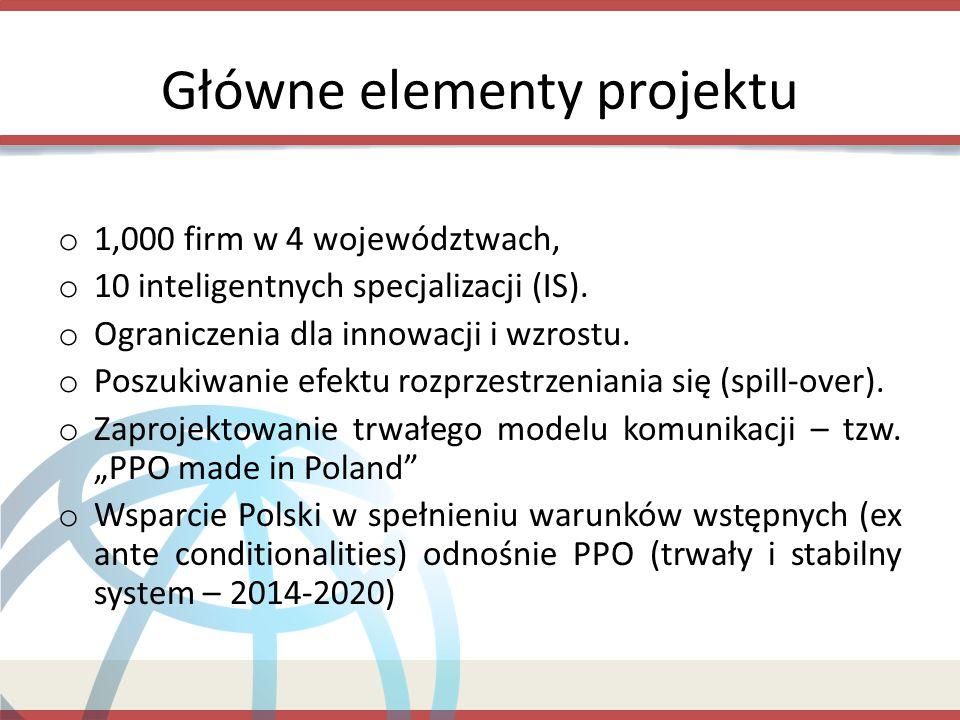 Dalsza część konferencji - plan I.PANEL 1: business i administracja razem – oczekiwania firm II.PRZERWA KAWOWA III.