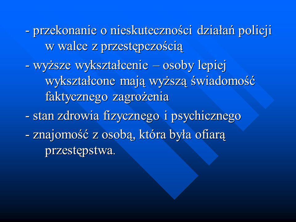 - przekonanie o nieskuteczności działań policji w walce z przestępczością - wyższe wykształcenie – osoby lepiej wykształcone mają wyższą świadomość fa