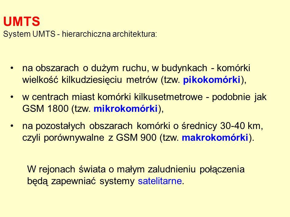 UMTS System UMTS - hierarchiczna architektura: na obszarach o dużym ruchu, w budynkach - komórki wielkość kilkudziesięciu metrów (tzw. pikokomórki), w