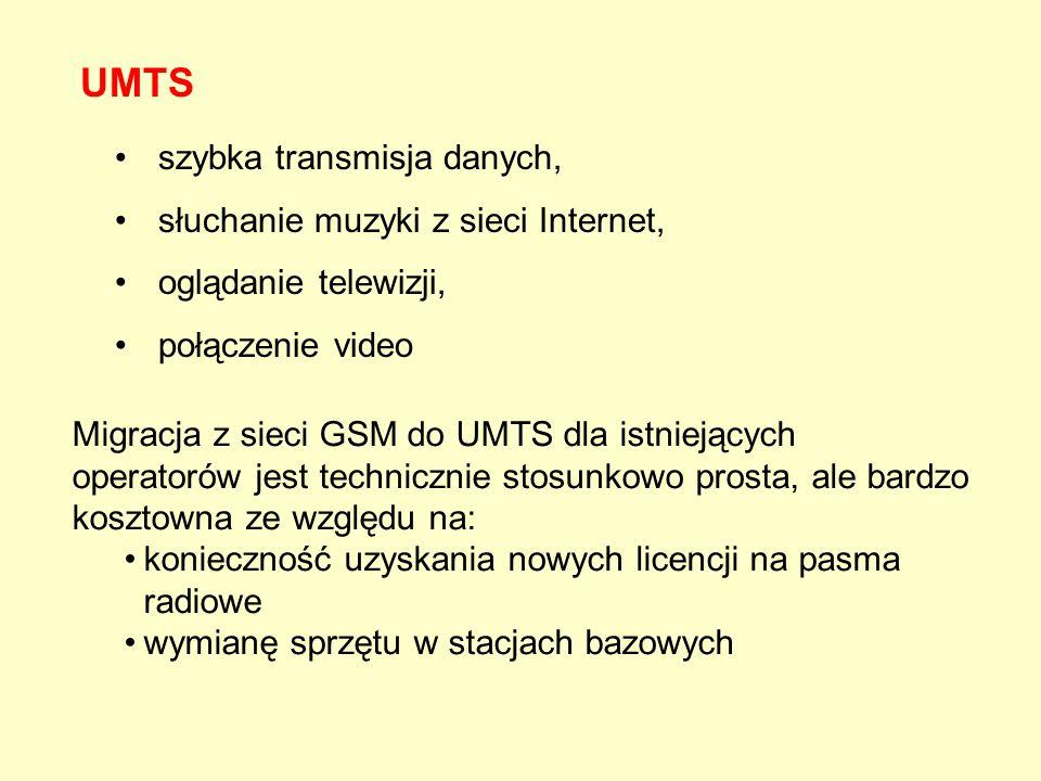 UMTS szybka transmisja danych, słuchanie muzyki z sieci Internet, oglądanie telewizji, połączenie video Migracja z sieci GSM do UMTS dla istniejących