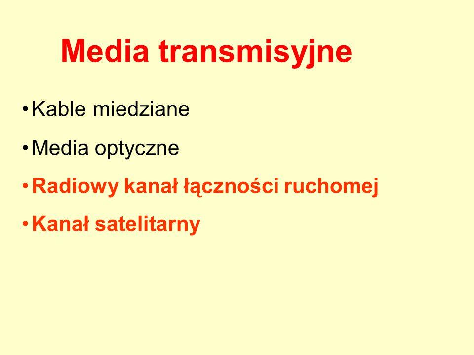 Kable miedziane Media optyczne Radiowy kanał łączności ruchomej Kanał satelitarny Media transmisyjne