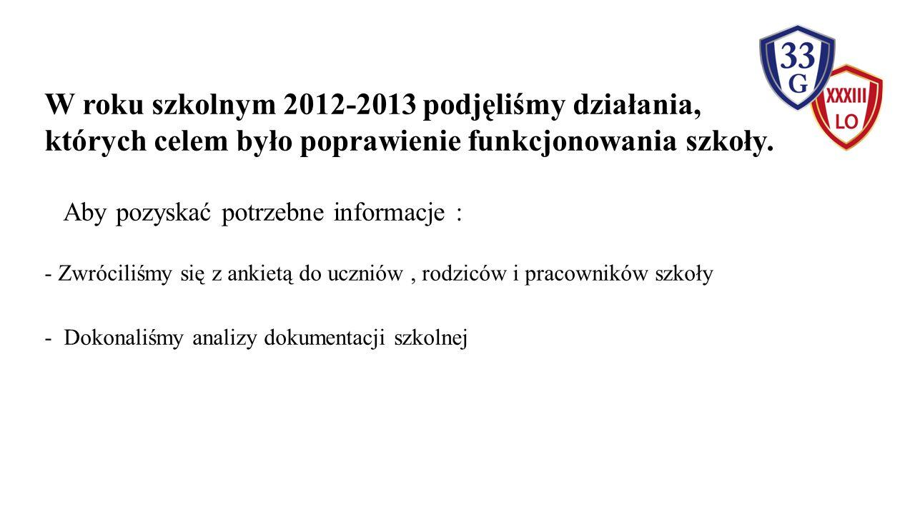 W roku szkolnym 2012-2013 podjęliśmy działania, których celem było poprawienie funkcjonowania szkoły.