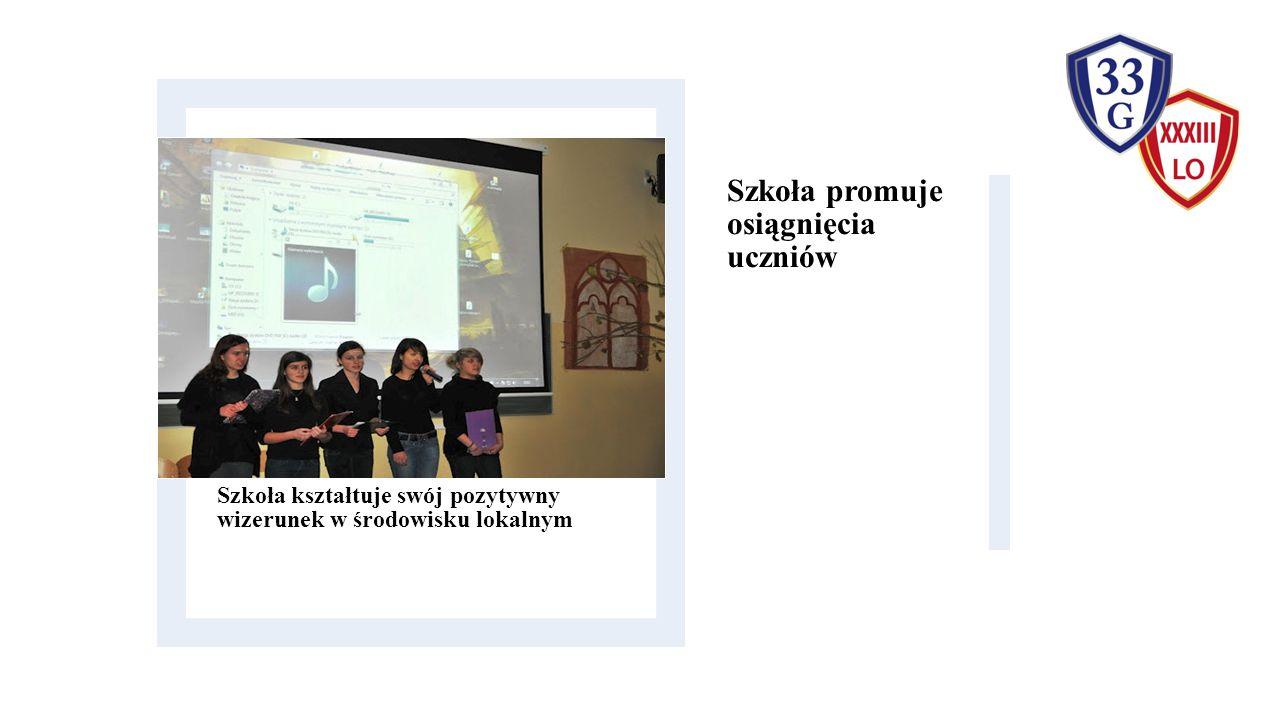 Szkoła kształtuje swój pozytywny wizerunek w środowisku lokalnym Szkoła promuje osiągnięcia uczniów