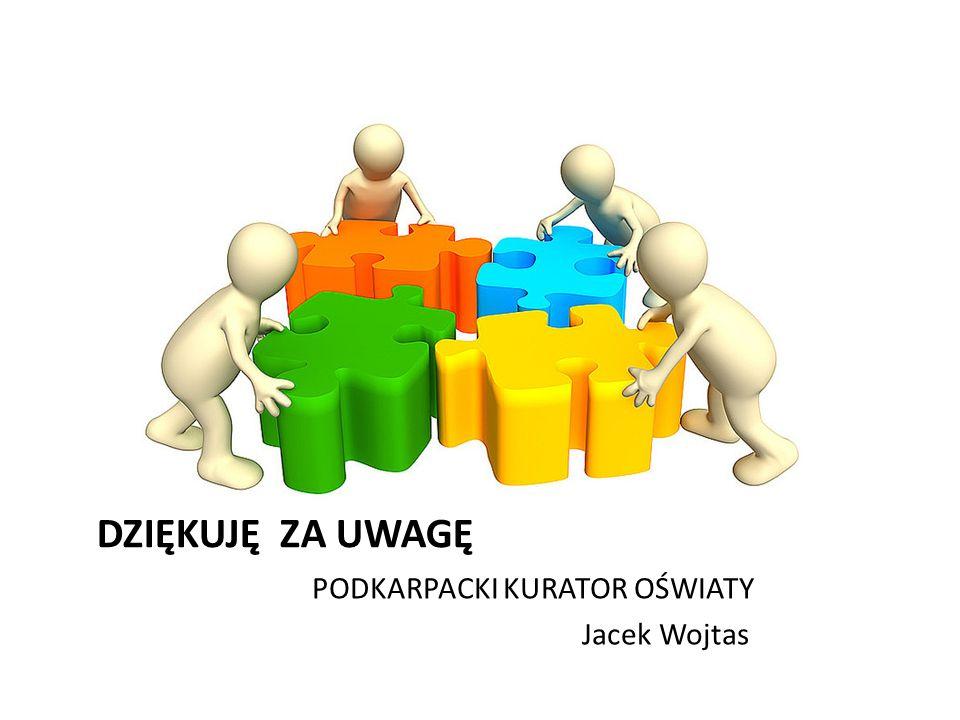 DZIĘKUJĘ ZA UWAGĘ PODKARPACKI KURATOR OŚWIATY Jacek Wojtas