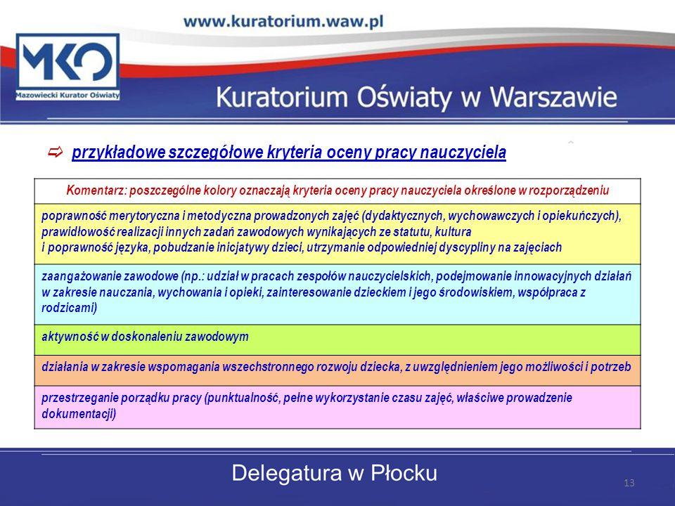  przykładowe szczegółowe kryteria oceny pracy nauczyciela 13 Komentarz: poszczególne kolory oznaczają kryteria oceny pracy nauczyciela określone w ro