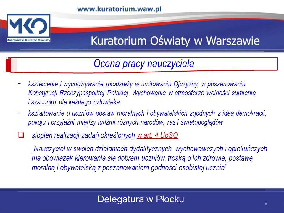 Ocena pracy nauczyciela − kształcenie i wychowywanie młodzieży w umiłowaniu Ojczyzny, w poszanowaniu Konstytucji Rzeczypospolitej Polskiej. Wychowanie