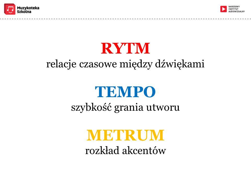 RYTM relacje czasowe między dźwiękami TEMPO szybkość grania utworu METRUM rozkład akcentów