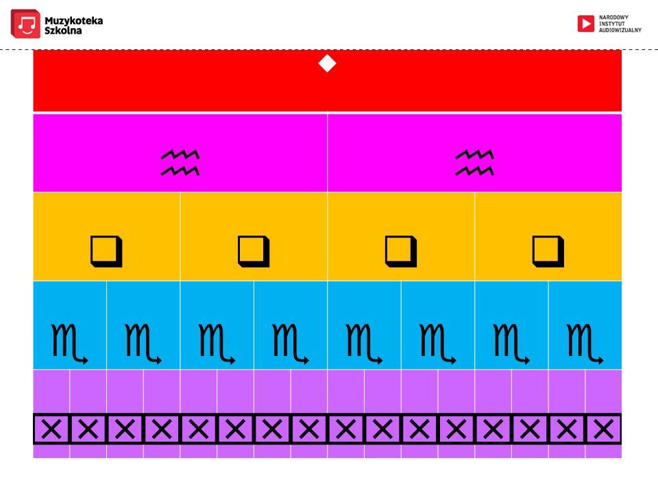 rytm w kółko ten sam w każdej warstwie tempo: początkowo to samo, potem zmienia się w niektórych warstwach metrum to samo w każdej warstwie